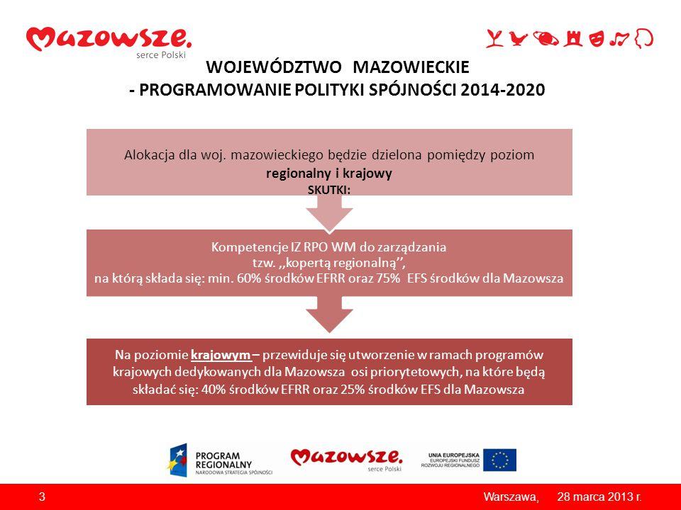 WOJEWÓDZTWO MAZOWIECKIE - PROGRAMOWANIE POLITYKI SPÓJNOŚCI 2014-2020 28 marca 2013 r.Warszawa, Na poziomie krajowym – przewiduje się utworzenie w rama