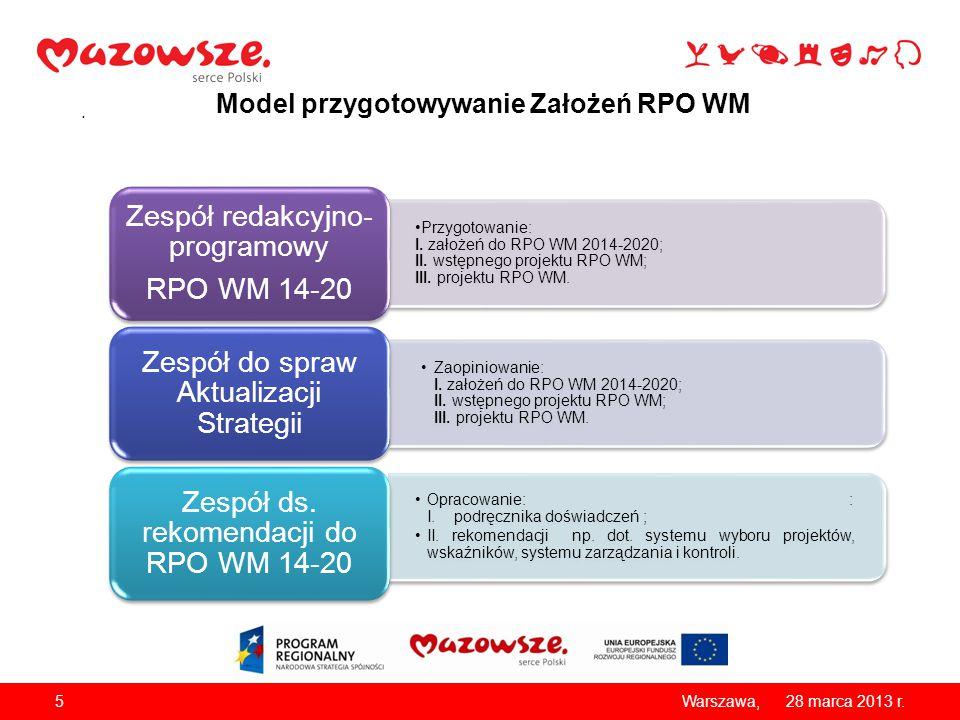 Model przygotowywanie Założeń RPO WM 28 marca 2013 r. Warszawa, Przygotowanie: I. założeń do RPO WM 2014-2020; II. wstępnego projektu RPO WM; III. pro