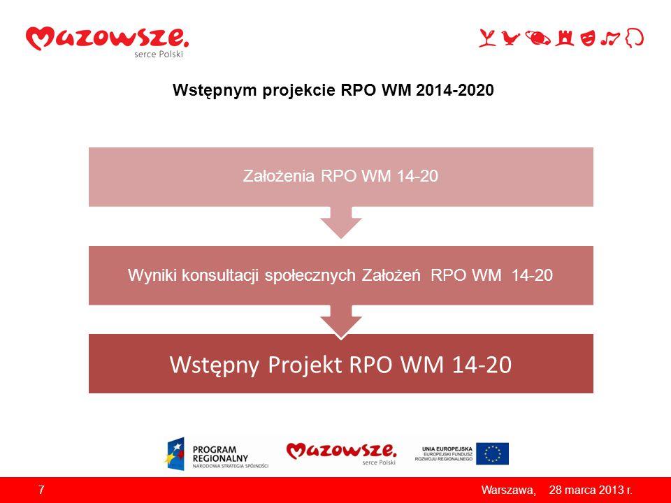 Wstępnym projekcie RPO WM 2014-2020 7 28 marca 2013 r. Warszawa, Wstępny Projekt RPO WM 14-20 Wyniki konsultacji społecznych Założeń RPO WM 14-20 Zało