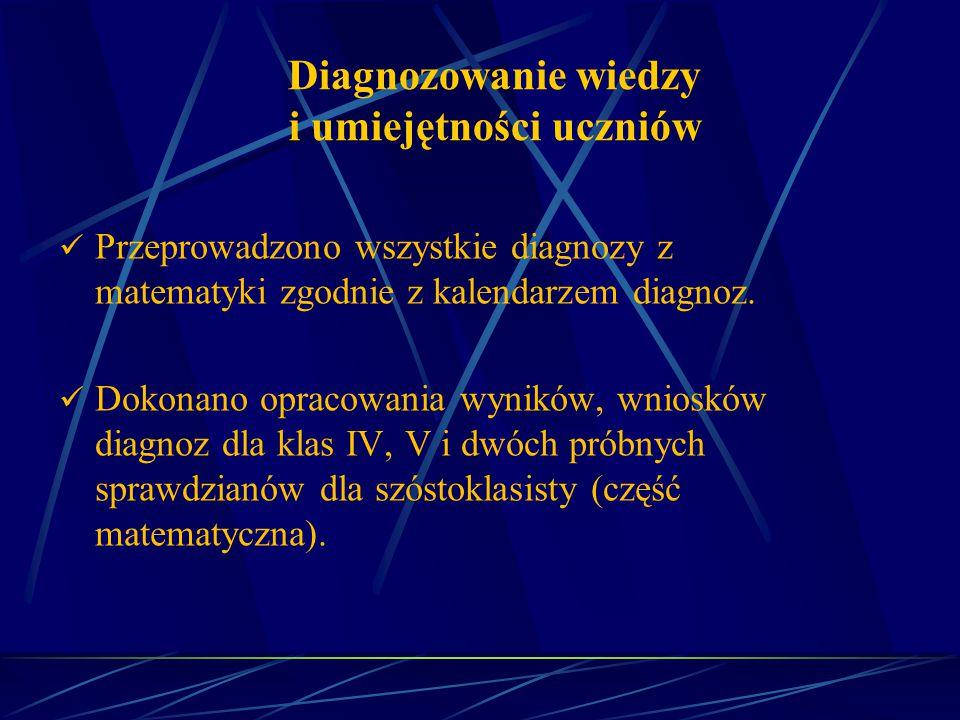 Diagnozowanie wiedzy i umiejętności uczniów Przeprowadzono wszystkie diagnozy z matematyki zgodnie z kalendarzem diagnoz. Dokonano opracowania wyników