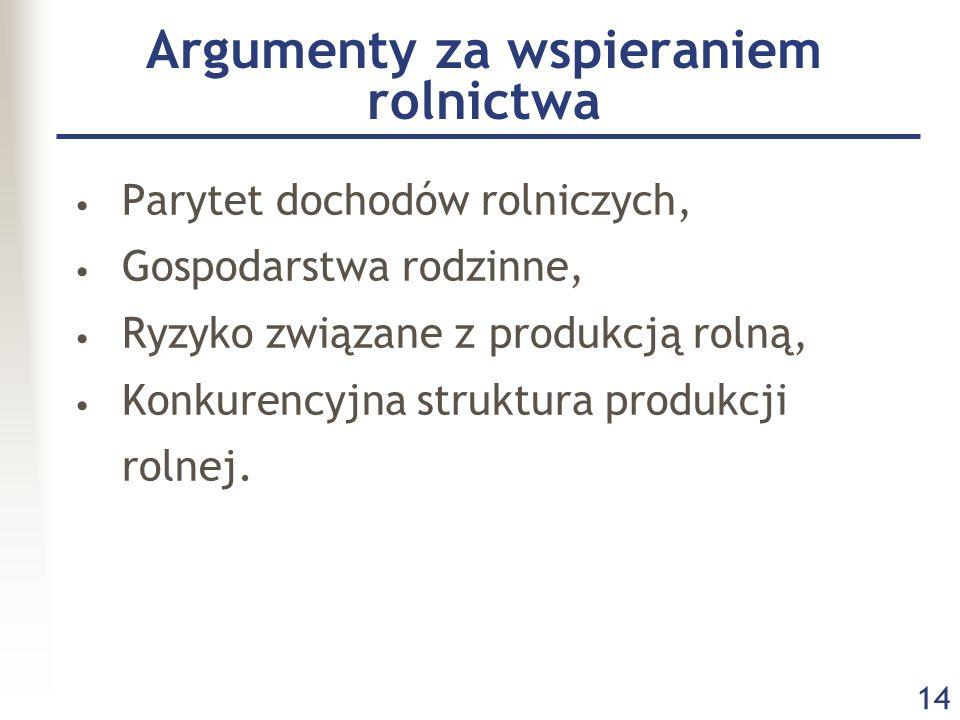 14 Argumenty za wspieraniem rolnictwa Parytet dochodów rolniczych, Gospodarstwa rodzinne, Ryzyko związane z produkcją rolną, Konkurencyjna struktura produkcji rolnej.