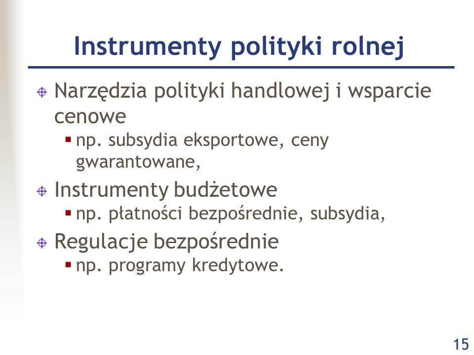 15 Instrumenty polityki rolnej Narzędzia polityki handlowej i wsparcie cenowe  np.