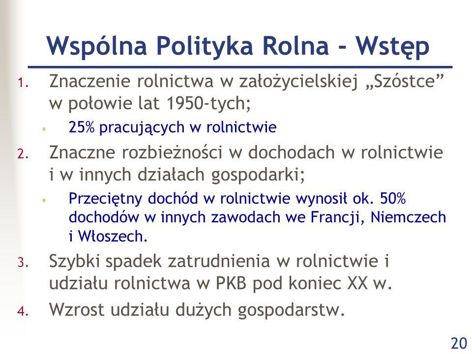 20 Wspólna Polityka Rolna - Wstęp 1.