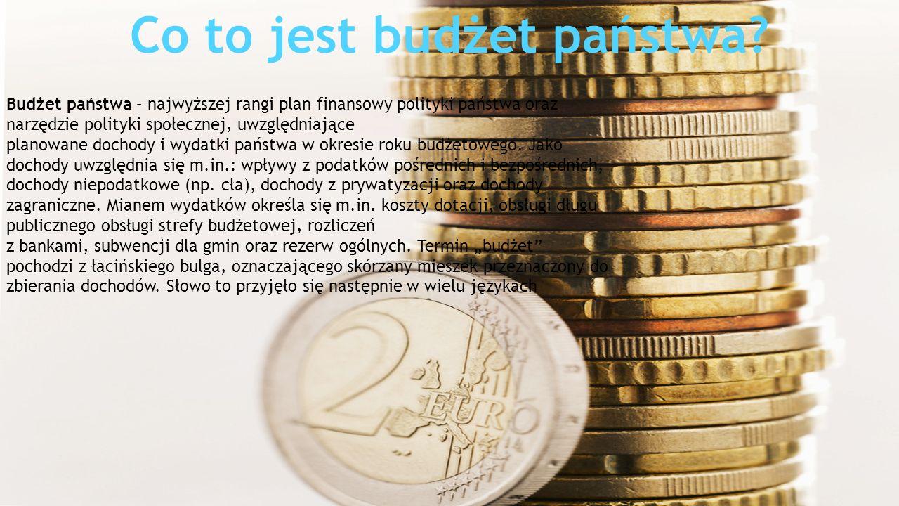 Budżet państwa – najwyższej rangi plan finansowy polityki państwa oraz narzędzie polityki społecznej, uwzględniające planowane dochody i wydatki państ