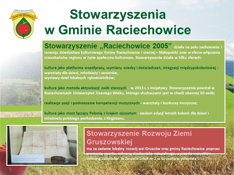 """Stowarzyszenia w Gminie Raciechowice Stowarzyszenie """"Raciechowice 2005"""" działa na polu zachowania i rozwoju dziedzictwa kulturowego Gminy Raciechowice"""
