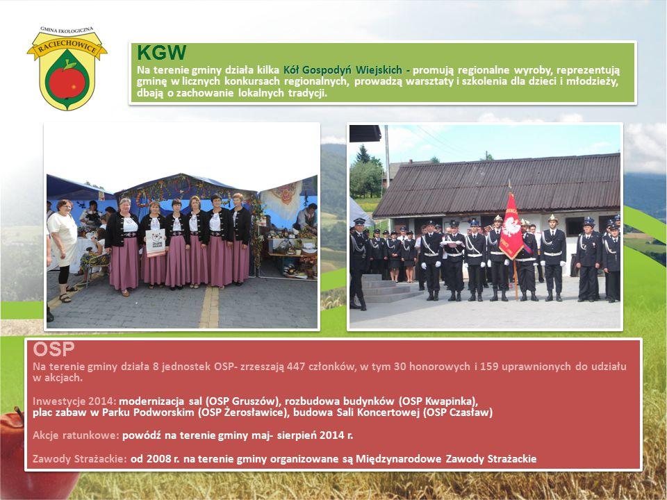 KGW Kół Gospodyń Wiejskich - Na terenie gminy działa kilka Kół Gospodyń Wiejskich - promują regionalne wyroby, reprezentują gminę w licznych konkursac
