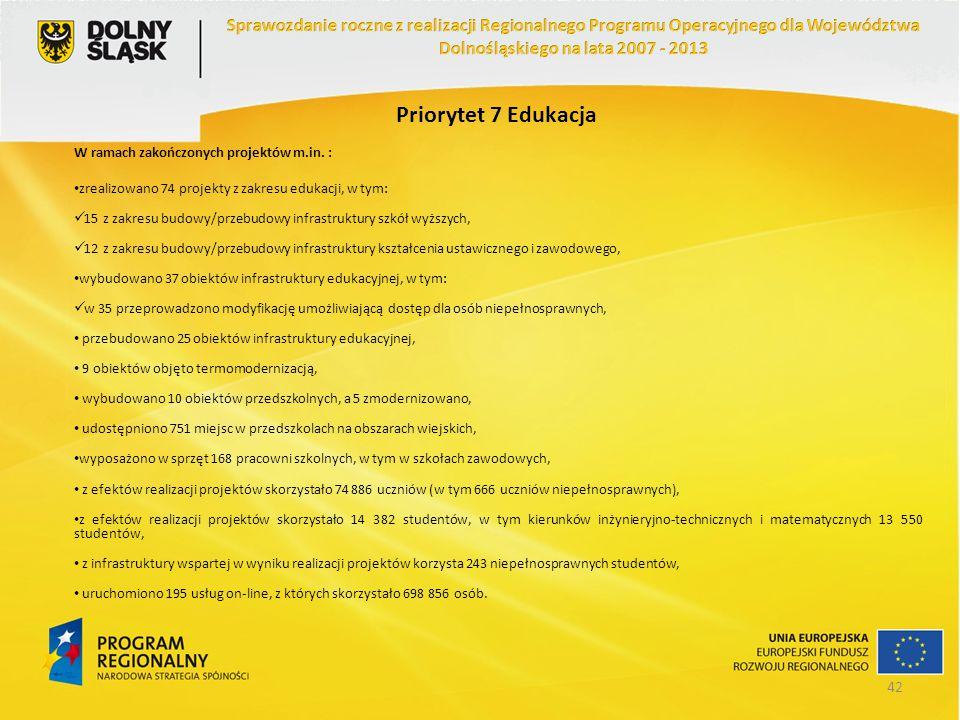 Priorytet 7 Edukacja W ramach zakończonych projektów m.in. : zrealizowano 74 projekty z zakresu edukacji, w tym: 15 z zakresu budowy/przebudowy infras