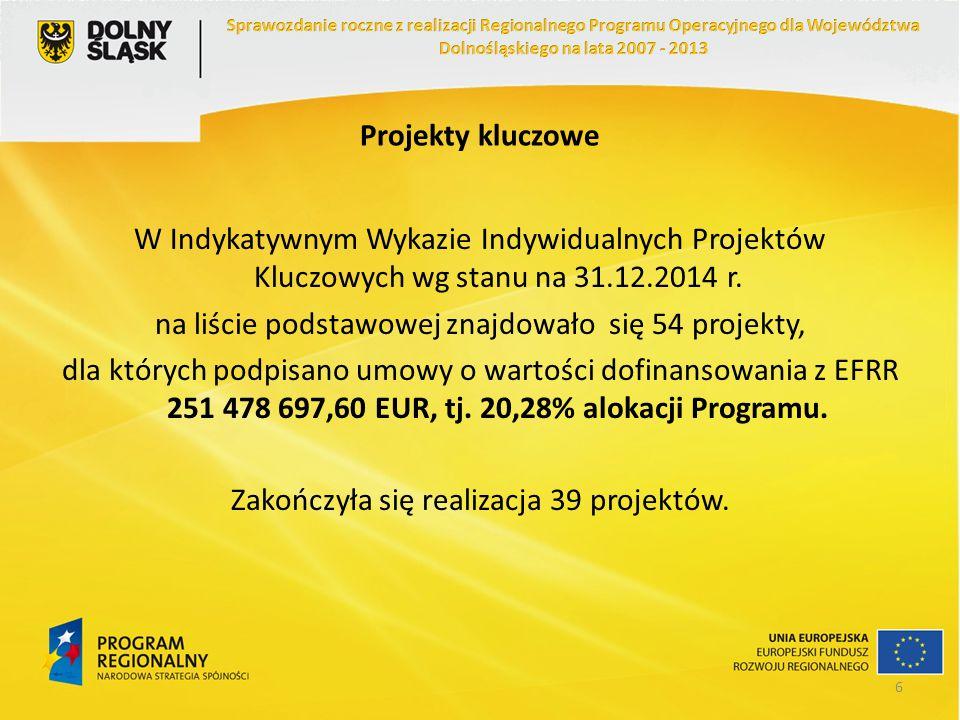W Indykatywnym Wykazie Indywidualnych Projektów Kluczowych wg stanu na 31.12.2014 r. na liście podstawowej znajdowało się 54 projekty, dla których pod