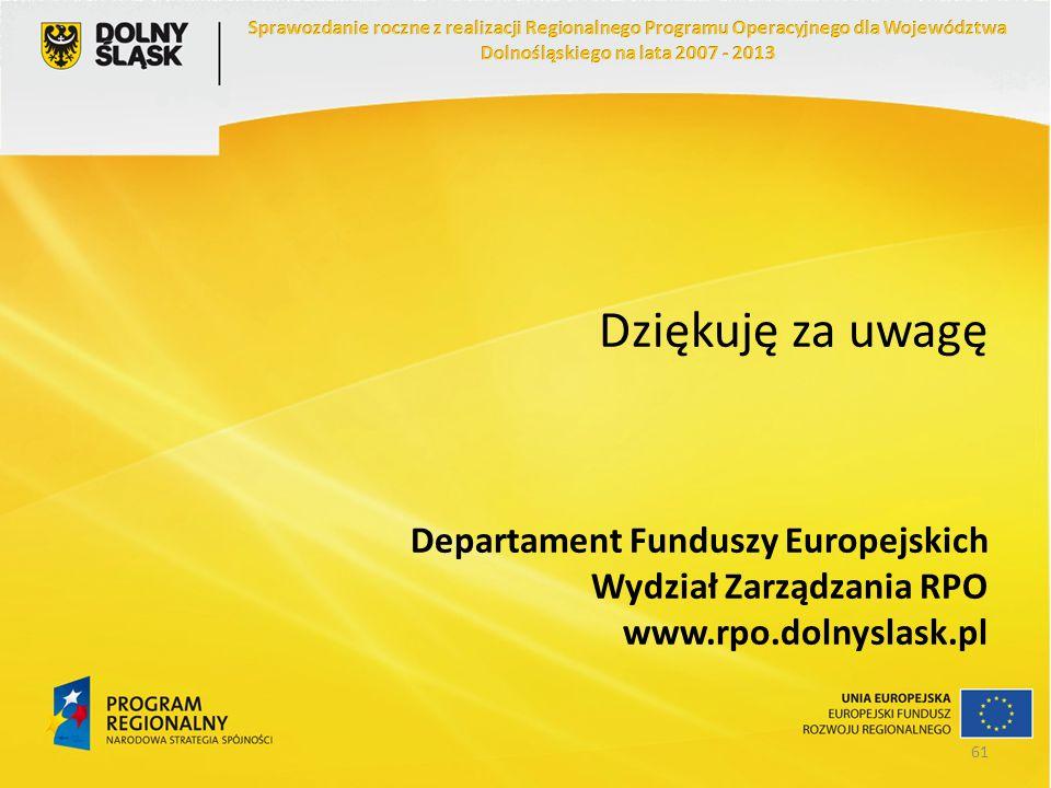 Dziękuję za uwagę Departament Funduszy Europejskich Wydział Zarządzania RPO www.rpo.dolnyslask.pl 61