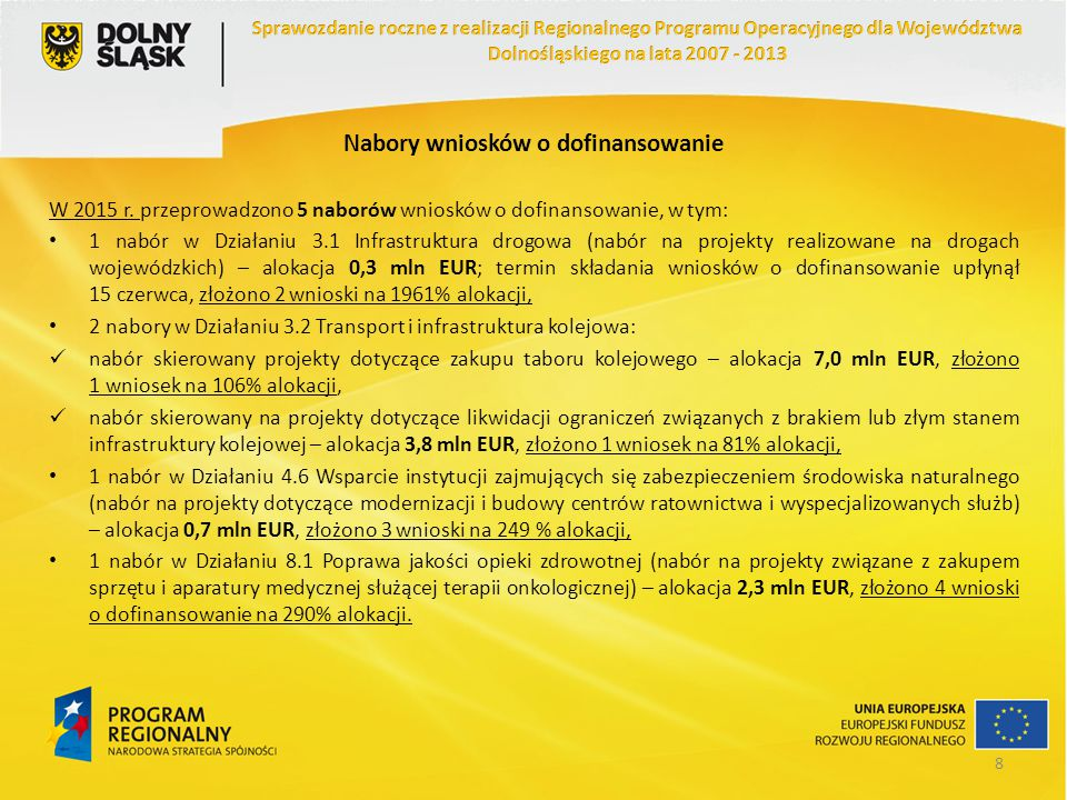 Priorytet 9 Miasta Priorytet 9LiczbaDofinansowanie z EFRR [PLN]% alokacji Umowy o dofinansowanie430463 903 334,5599,84% Płatności na rzecz beneficjentów-433 205 981,6393,24% Projekty zakończone396386 455 551,9483,17% Alokacja pozostała do zakontraktowania -731 461,140,16% Stan na 31.05.2015 r.