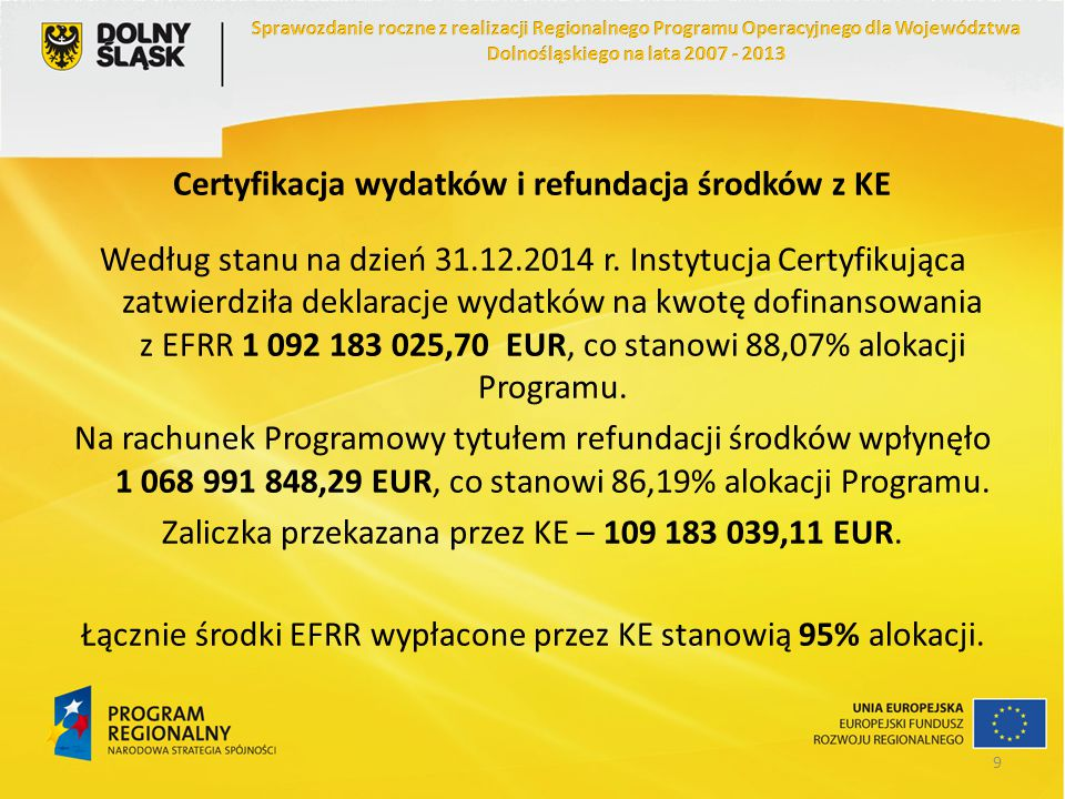 Według stanu na dzień 31.12.2014 r. Instytucja Certyfikująca zatwierdziła deklaracje wydatków na kwotę dofinansowania z EFRR 1 092 183 025,70 EUR, co