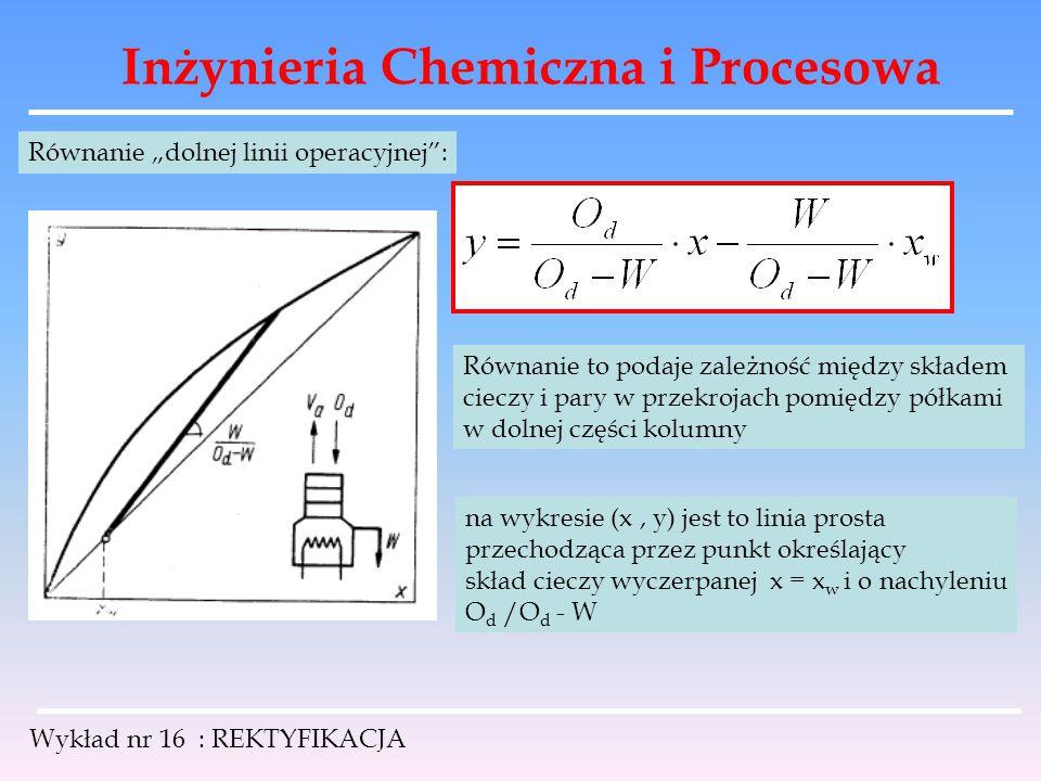 """Inżynieria Chemiczna i Procesowa Wykład nr 16 : REKTYFIKACJA Równanie """"dolnej linii operacyjnej"""": Równanie to podaje zależność między składem cieczy i"""