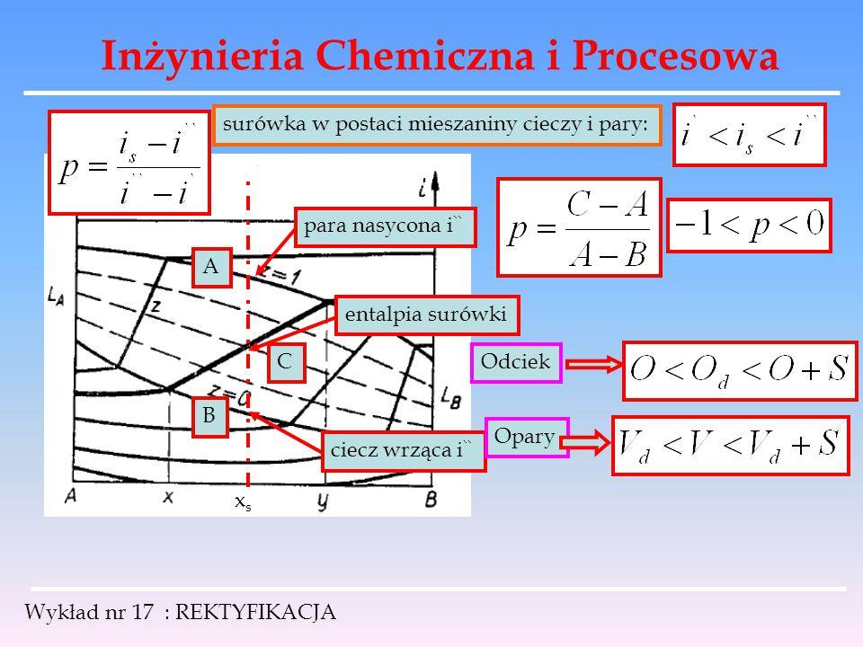 Inżynieria Chemiczna i Procesowa Wykład nr 17 : REKTYFIKACJA xsxs para nasycona i `` ciecz wrząca i `` A B surówka w postaci mieszaniny cieczy i pary: