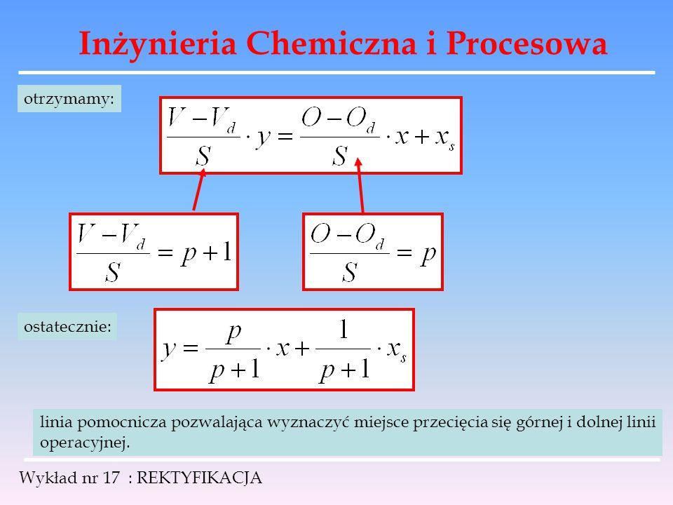 Inżynieria Chemiczna i Procesowa Wykład nr 17 : REKTYFIKACJA otrzymamy: ostatecznie: linia pomocnicza pozwalająca wyznaczyć miejsce przecięcia się gór