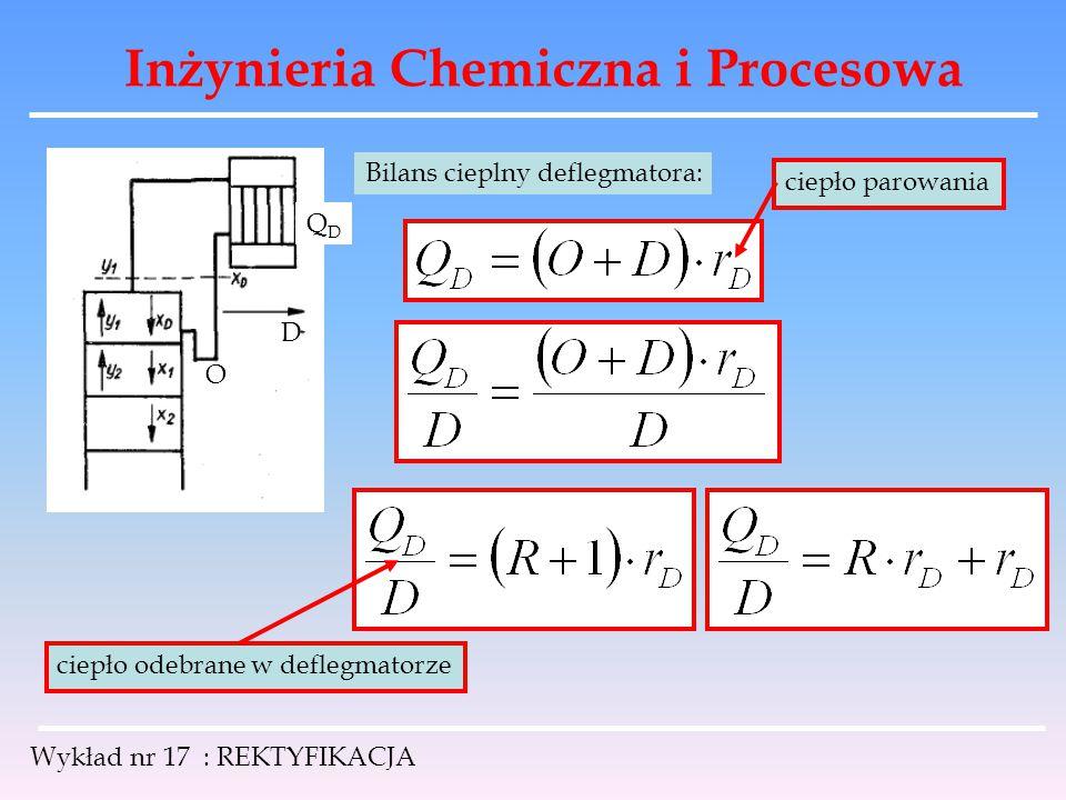 Inżynieria Chemiczna i Procesowa Wykład nr 17 : REKTYFIKACJA Bilans cieplny deflegmatora: ciepło parowania D O QDQD ciepło odebrane w deflegmatorze