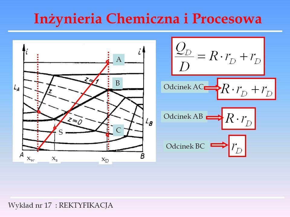 Inżynieria Chemiczna i Procesowa Wykład nr 17 : REKTYFIKACJA xDxD xsxs xwxw S A B C Odcinek AC Odcinek AB Odcinek BC