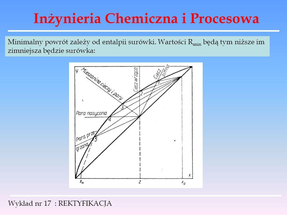 Inżynieria Chemiczna i Procesowa Wykład nr 17 : REKTYFIKACJA Minimalny powrót zależy od entalpii surówki. Wartości R min będą tym niższe im zimniejsza