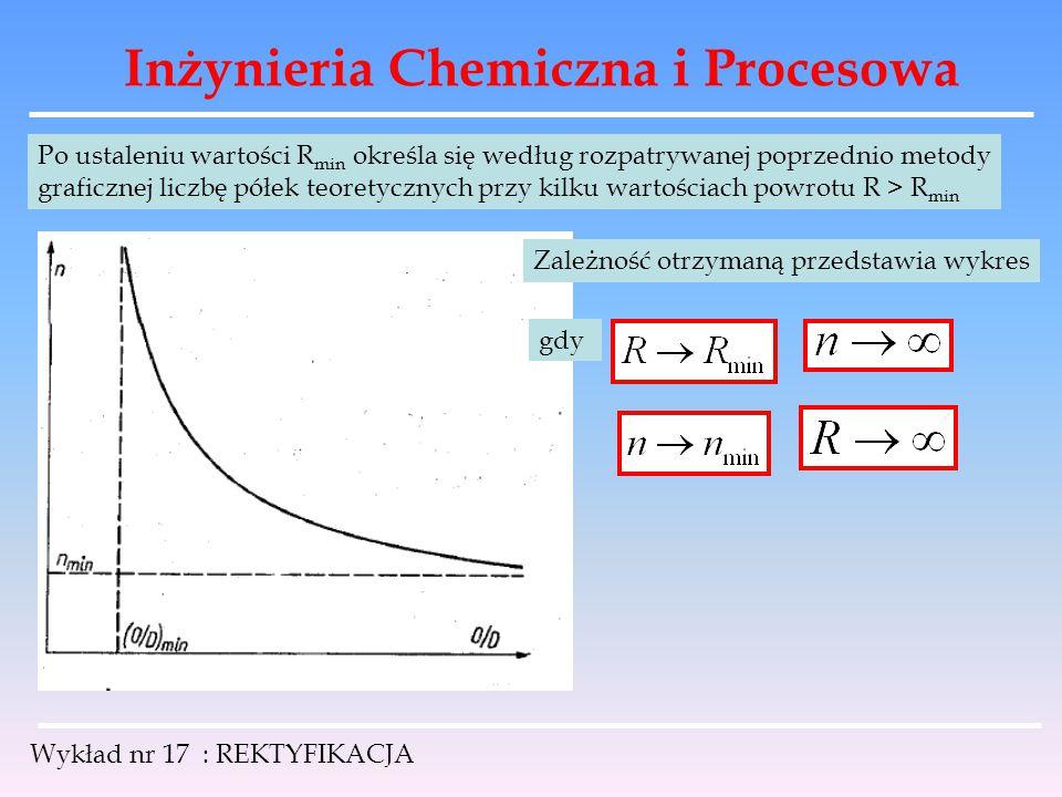 Inżynieria Chemiczna i Procesowa Wykład nr 17 : REKTYFIKACJA Po ustaleniu wartości R min określa się według rozpatrywanej poprzednio metody graficznej