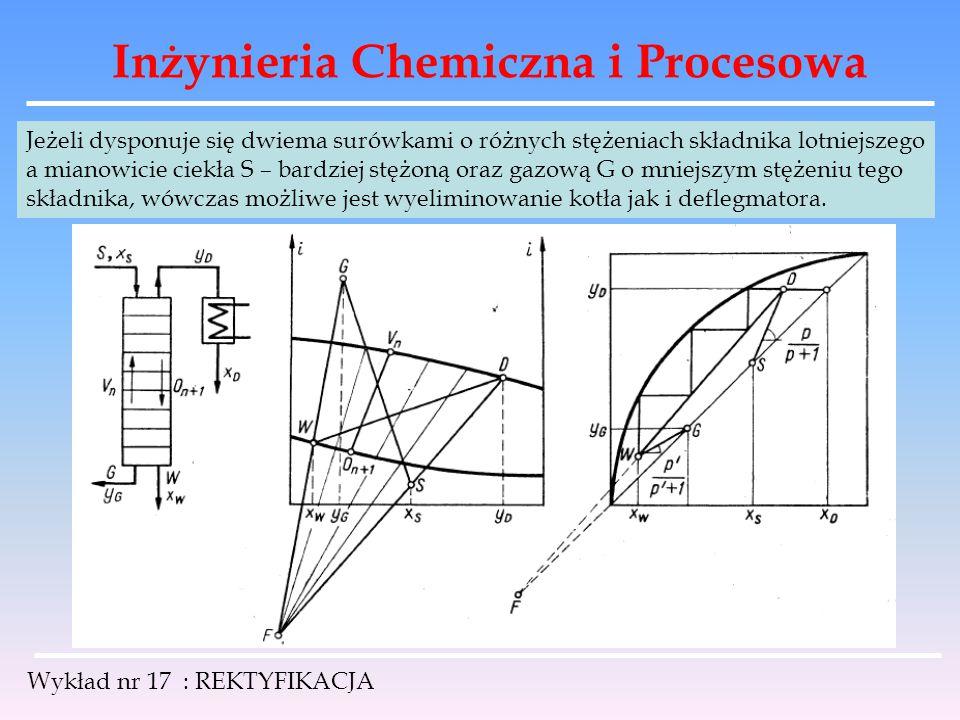 Inżynieria Chemiczna i Procesowa Wykład nr 17 : REKTYFIKACJA Jeżeli dysponuje się dwiema surówkami o różnych stężeniach składnika lotniejszego a miano