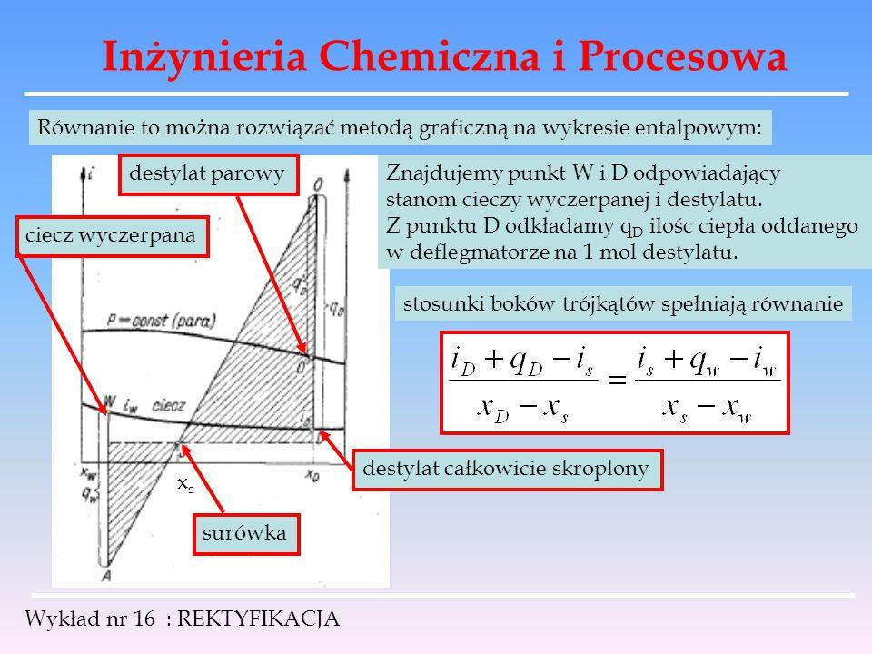 Inżynieria Chemiczna i Procesowa Wykład nr 16 : REKTYFIKACJA Równanie to można rozwiązać metodą graficzną na wykresie entalpowym: ciecz wyczerpana des