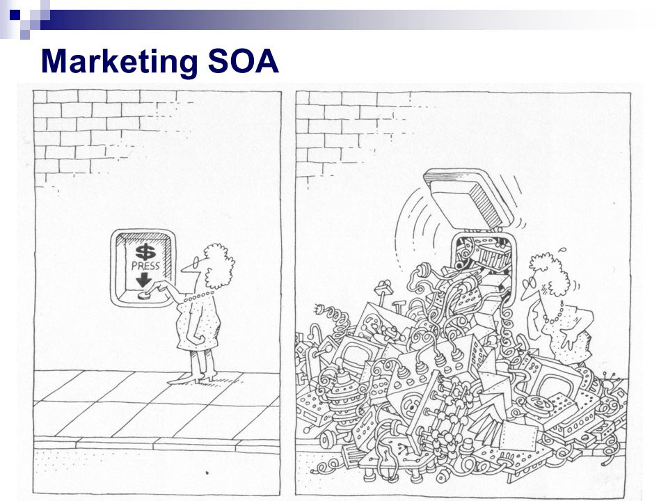 Marketing SOA