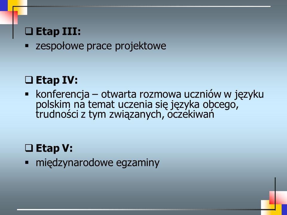  Etap III:  zespołowe prace projektowe  Etap IV:  konferencja – otwarta rozmowa uczniów w języku polskim na temat uczenia się języka obcego, trudn