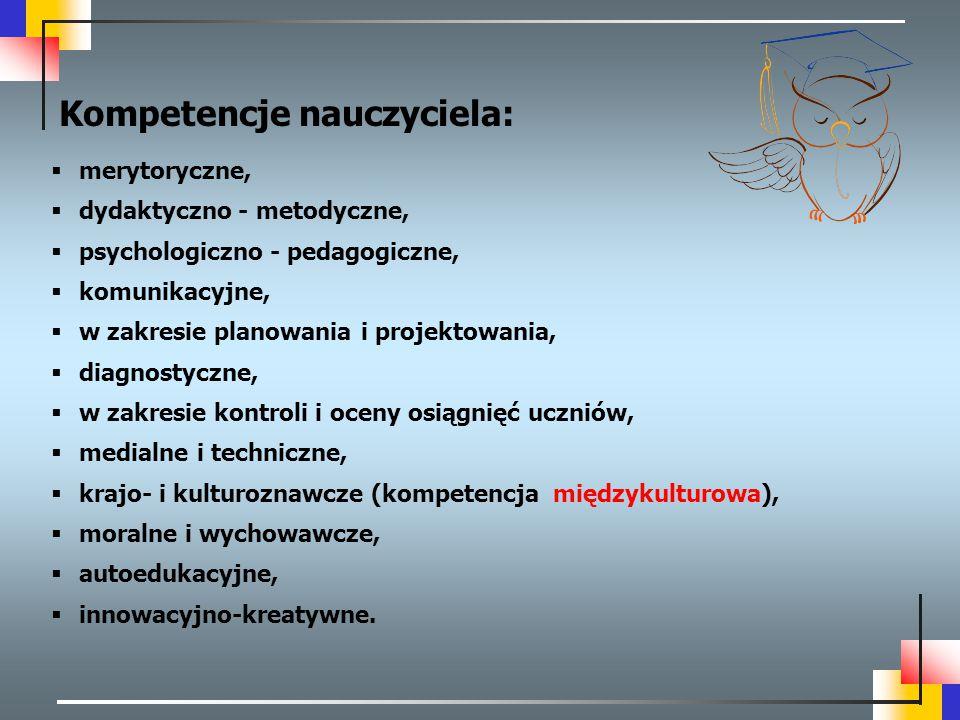 Kompetencje nauczyciela:  merytoryczne,  dydaktyczno - metodyczne,  psychologiczno - pedagogiczne,  komunikacyjne,  w zakresie planowania i proje