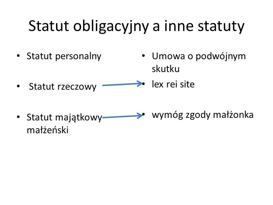 Statut obligacyjny a inne statuty Statut personalny Statut rzeczowy Statut majątkowy małżeński Umowa o podwójnym skutku lex rei site wymóg zgody małżonka