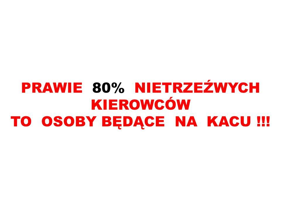 PRAWIE 80% NIETRZEŹWYCH KIEROWCÓW TO OSOBY BĘDĄCE NA KACU !!!