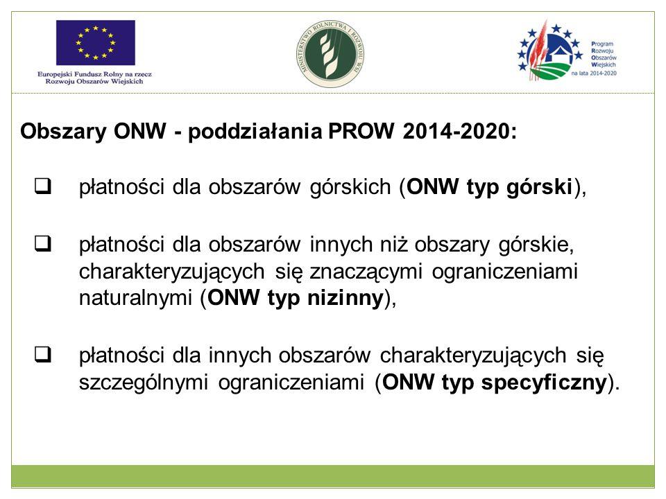 Obszary ONW - poddziałania PROW 2014-2020:  płatności dla obszarów górskich (ONW typ górski),  płatności dla obszarów innych niż obszary górskie, ch