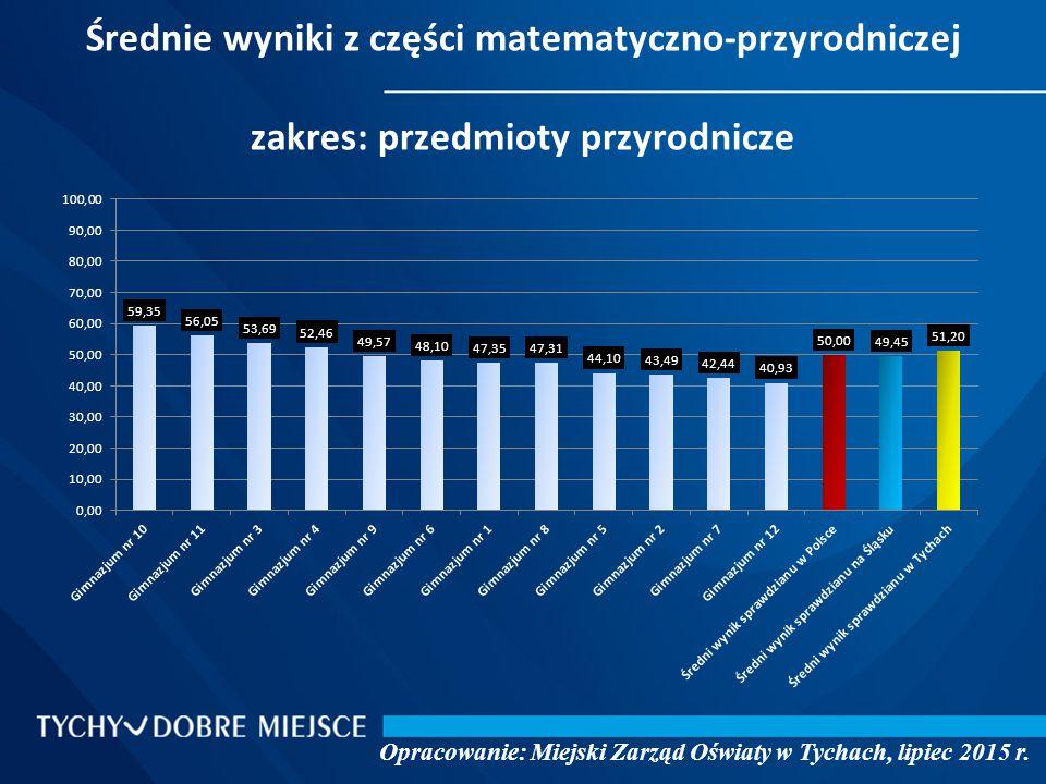 Średnie wyniki z części matematyczno-przyrodniczej zakres: przedmioty przyrodnicze Opracowanie: Miejski Zarząd Oświaty w Tychach, lipiec 2015 r.