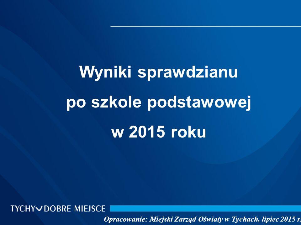 Wyniki sprawdzianu po szkole podstawowej w 2015 roku Opracowanie: Miejski Zarząd Oświaty w Tychach, lipiec 2015 r.