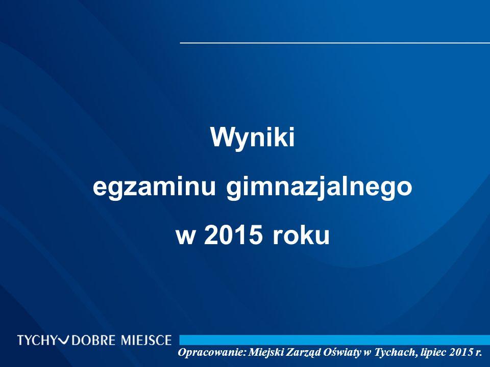 Wyniki egzaminu gimnazjalnego w 2015 roku Opracowanie: Miejski Zarząd Oświaty w Tychach, lipiec 2015 r.