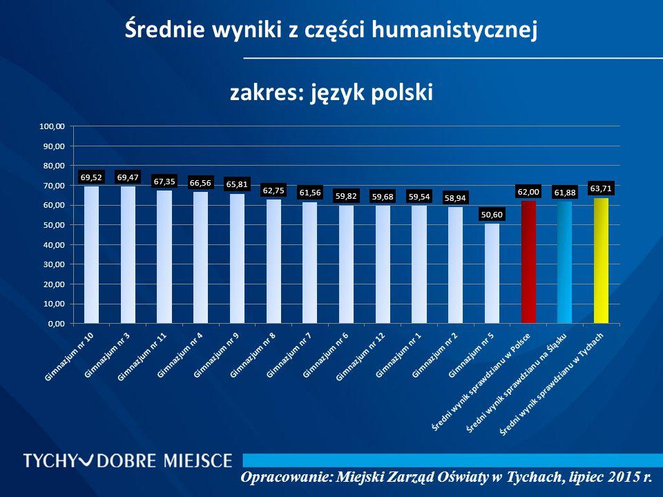 Średnie wyniki z części humanistycznej zakres: język polski Opracowanie: Miejski Zarząd Oświaty w Tychach, lipiec 2015 r.