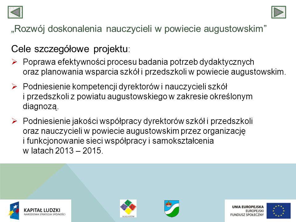 Cele szczegółowe projektu :  Poprawa efektywności procesu badania potrzeb dydaktycznych oraz planowania wsparcia szkół i przedszkoli w powiecie augus