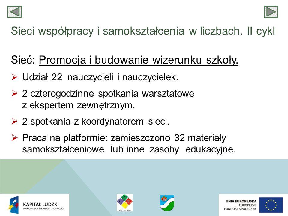 Sieć: Promocja i budowanie wizerunku szkoły. Udział 22 nauczycieli i nauczycielek.