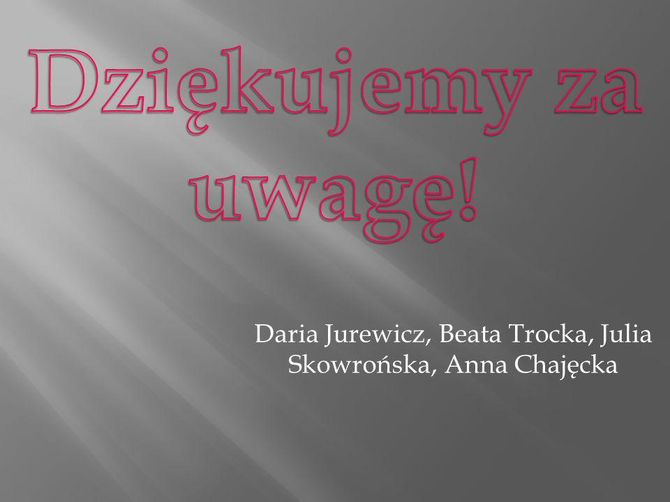 Daria Jurewicz, Beata Trocka, Julia Skowrońska, Anna Chajęcka