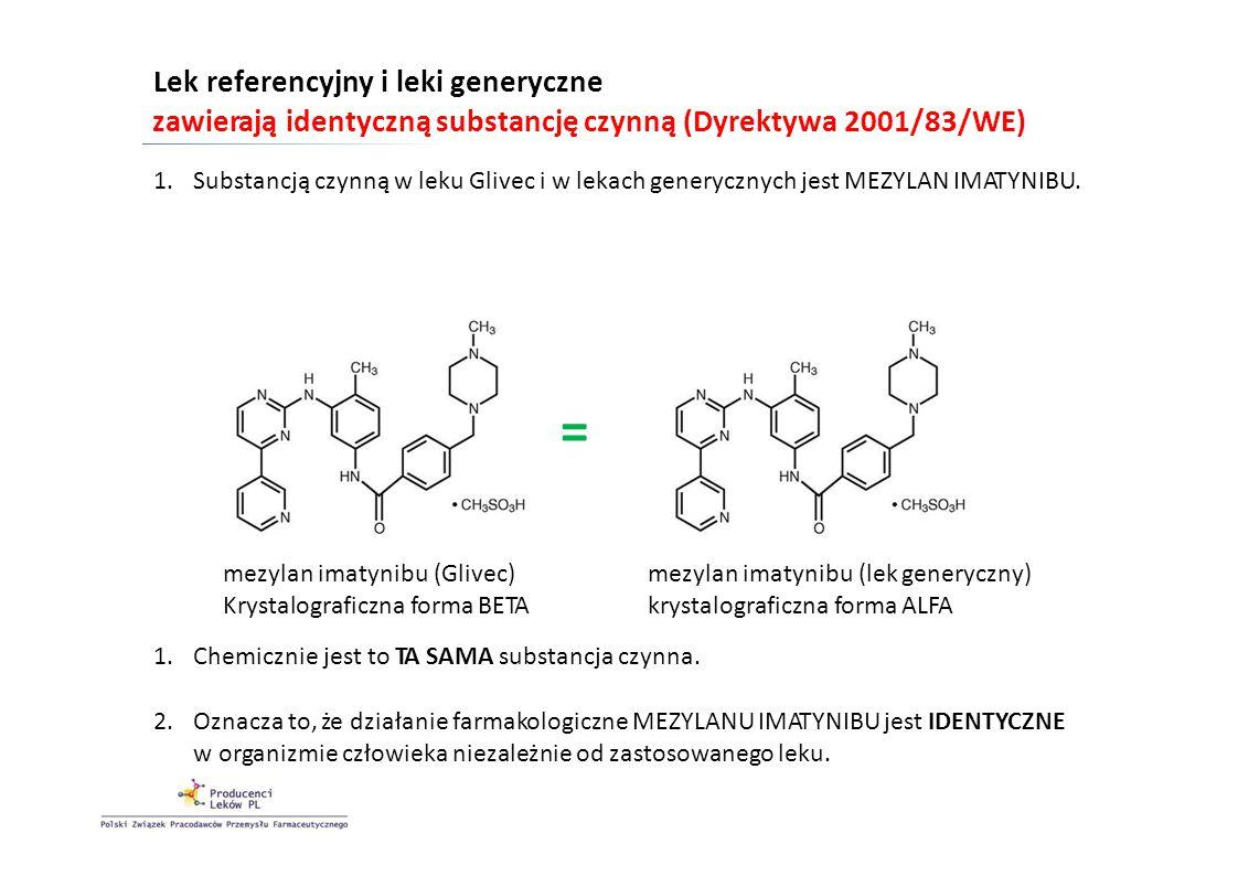 Lek referencyjny i leki generyczne zawierają identyczną substancję czynną (Dyrektywa 2001/83/WE) 1.Substancją czynną w leku Glivec i w lekach generycz