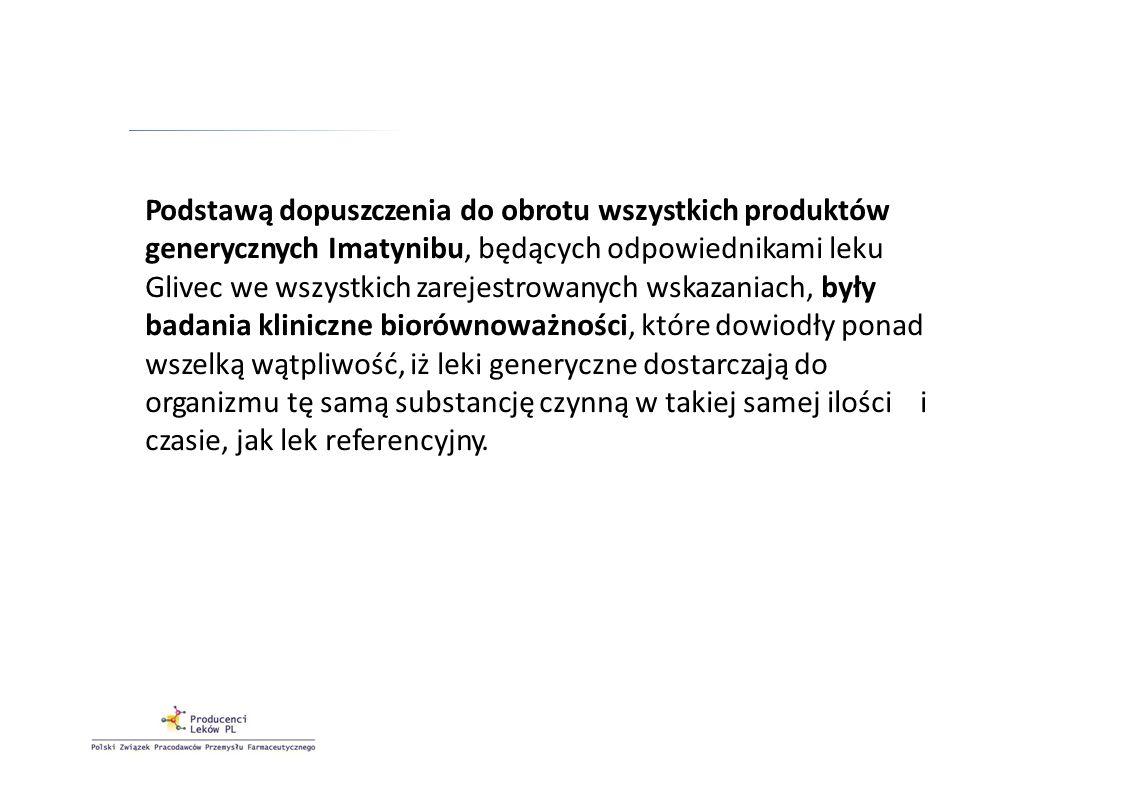 Podstawą dopuszczenia do obrotu wszystkich produktów generycznych Imatynibu, będących odpowiednikami leku Glivec we wszystkich zarejestrowanych wskaza