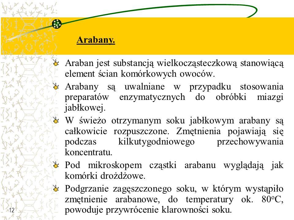 12 Araban jest substancją wielkocząsteczkową stanowiącą element ścian komórkowych owoców. Arabany są uwalniane w przypadku stosowania preparatów enzym