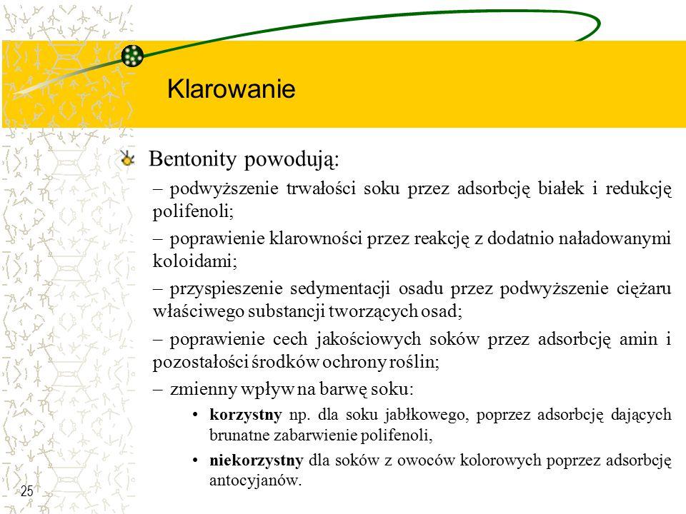 25 Bentonity powodują: –podwyższenie trwałości soku przez adsorbcję białek i redukcję polifenoli; –poprawienie klarowności przez reakcję z dodatnio na