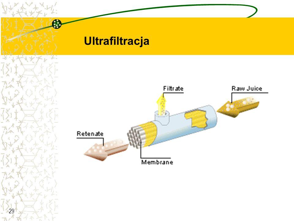 29 Ultrafiltracja