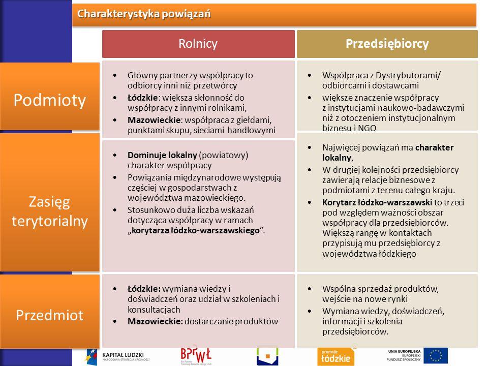 Charakterystyka powiązań RolnicyPrzedsiębiorcy Współpraca z Dystrybutorami/ odbiorcami i dostawcami większe znaczenie współpracy z instytucjami naukow