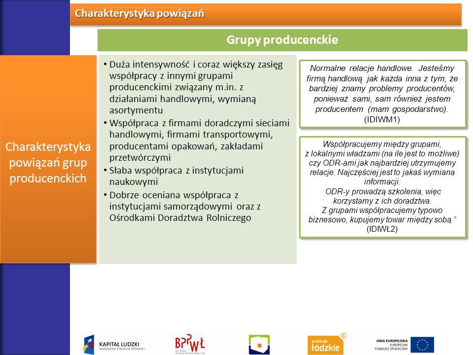 Charakterystyka powiązań Charakterystyka powiązań grup producenckich Charakterystyka powiązań grup producenckich Grupy producenckie Duża intensywność