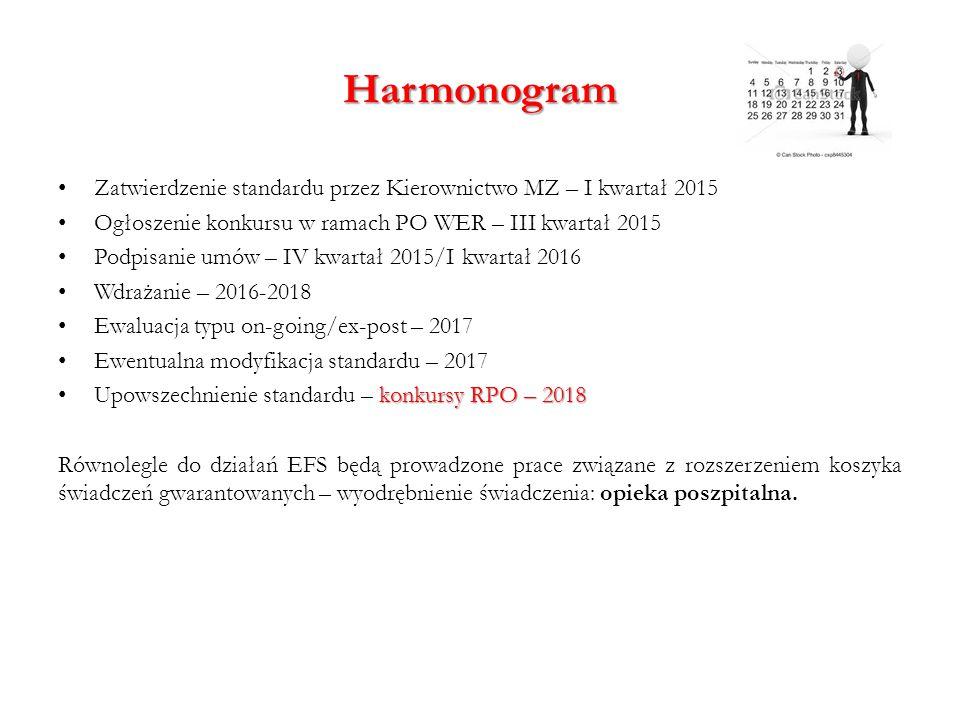 Harmonogram Zatwierdzenie standardu przez Kierownictwo MZ – I kwartał 2015 Ogłoszenie konkursu w ramach PO WER – III kwartał 2015 Podpisanie umów – IV