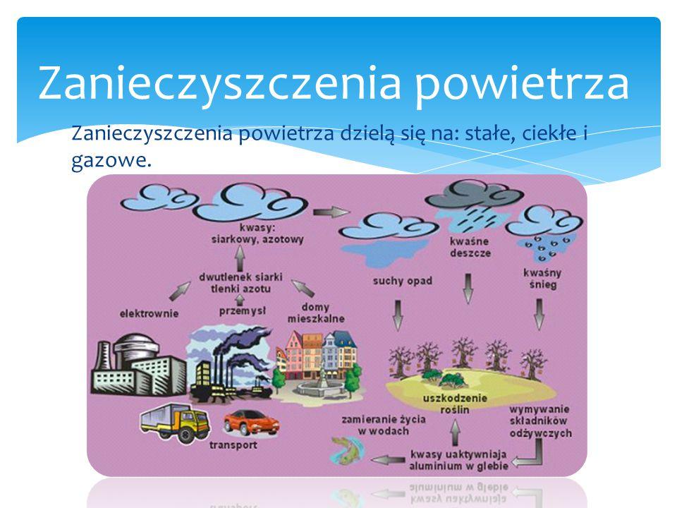 Zanieczyszczenia powietrza dzielą się na: stałe, ciekłe i gazowe. Zanieczyszczenia powietrza