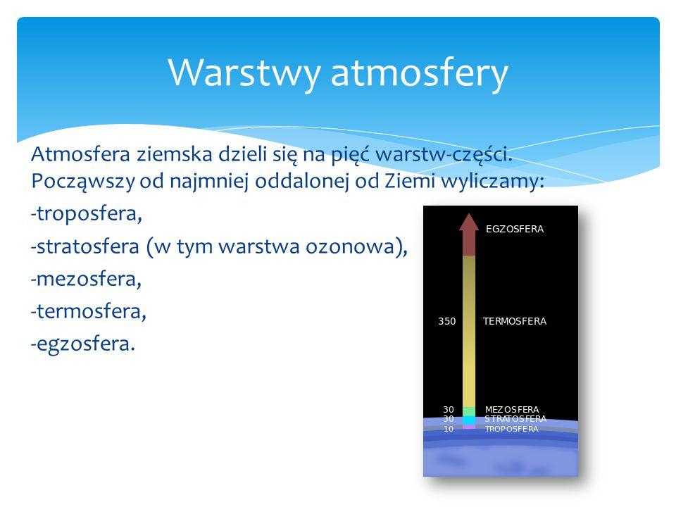 Atmosfera ziemska dzieli się na pięć warstw-części. Począwszy od najmniej oddalonej od Ziemi wyliczamy: -troposfera, -stratosfera (w tym warstwa ozono