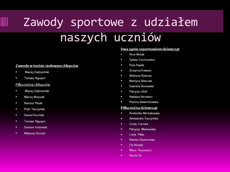 Zawody sportowe z udziałem naszych uczniów Zawody w tenisie stołowym chłopców  Maciej Zadroziński  Tomasz Nguyen Piłka nożna chłopców  Maciej Zadro