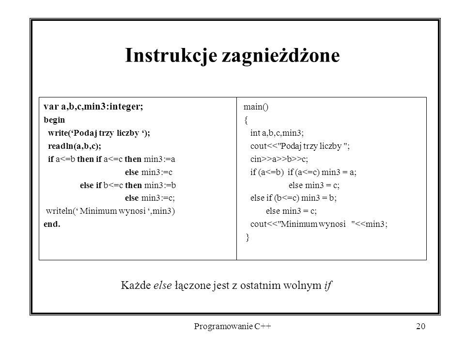 Programowanie C++20 Instrukcje zagnieżdżone Każde else łączone jest z ostatnim wolnym if var a,b,c,min3:integer; begin write('Podaj trzy liczby '); re