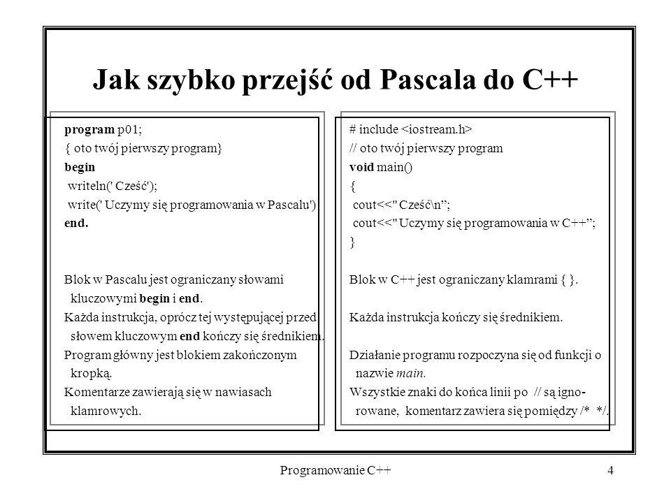 Programowanie C++4 Jak szybko przejść od Pascala do C++ program p01; { oto twój pierwszy program} begin writeln(' Cześć'); write(' Uczymy się programo